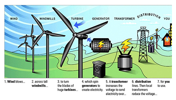 wind-infographic-2