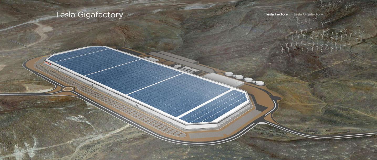 Tesla's Gigafactory...coming soon!